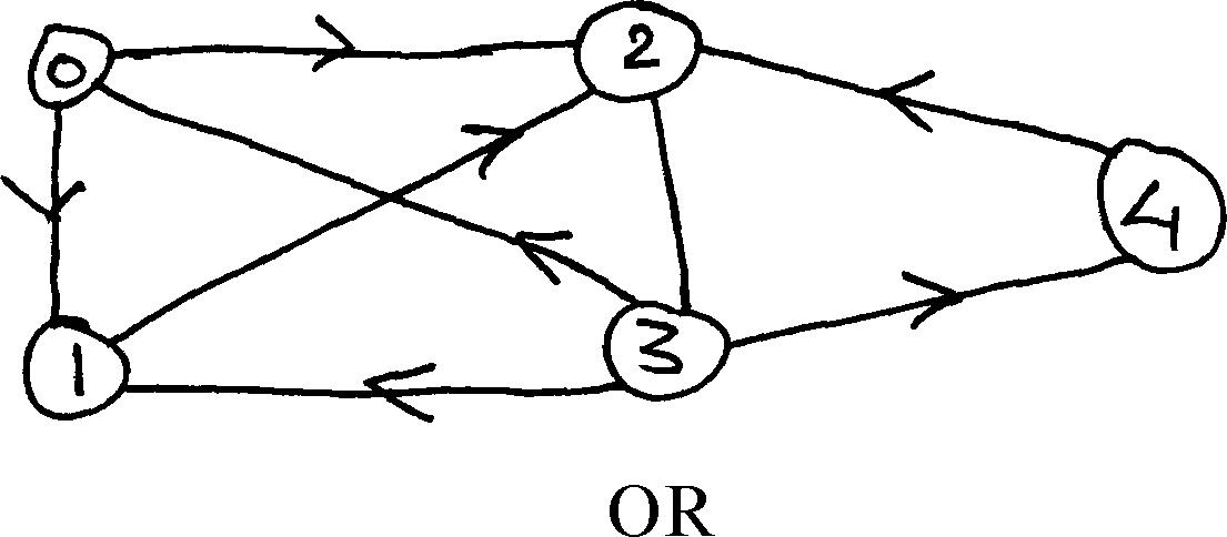 Binary search recursive pseudo code