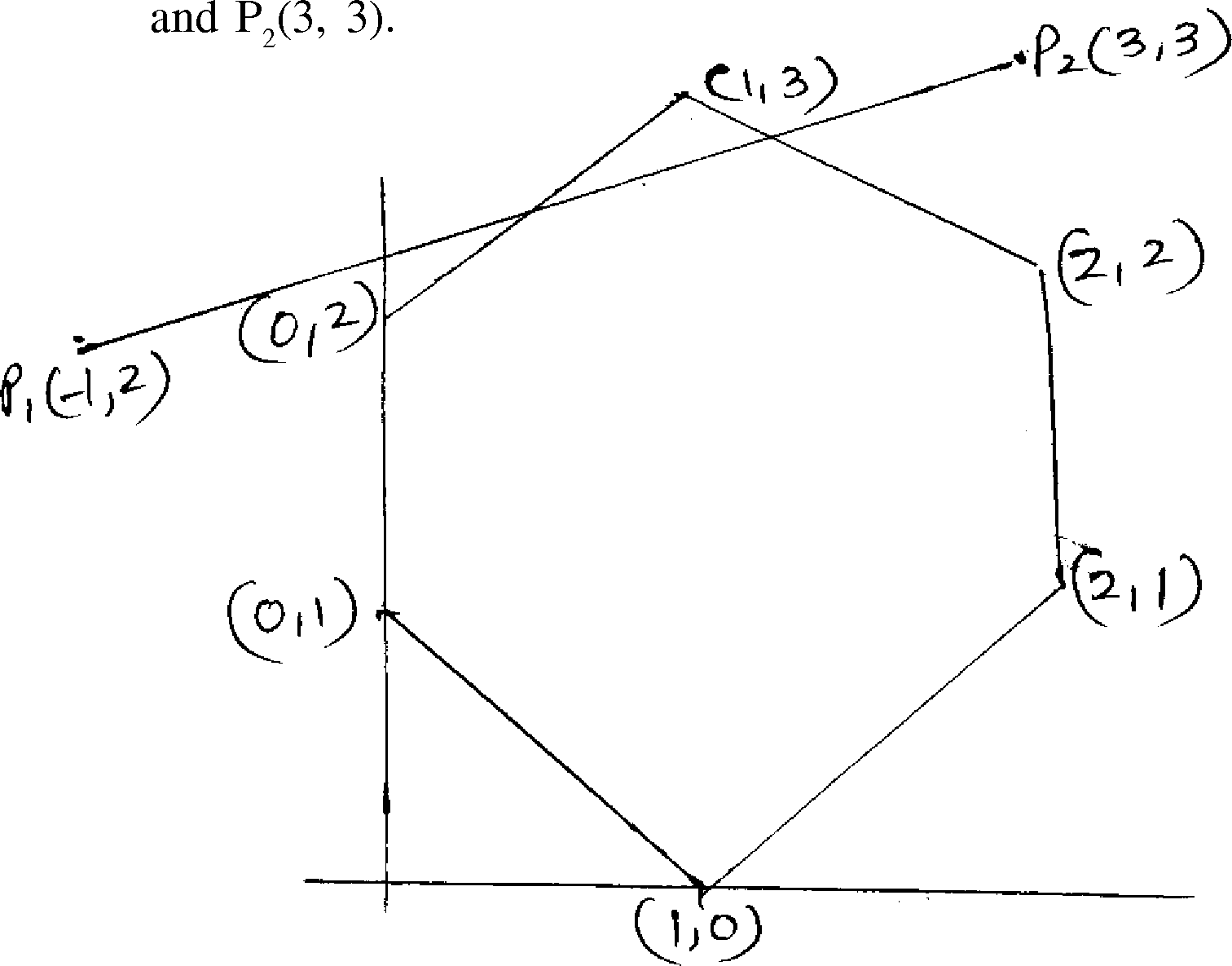 Line Drawing Algorithm Explained : University of pune m sc mathematics msc industrial